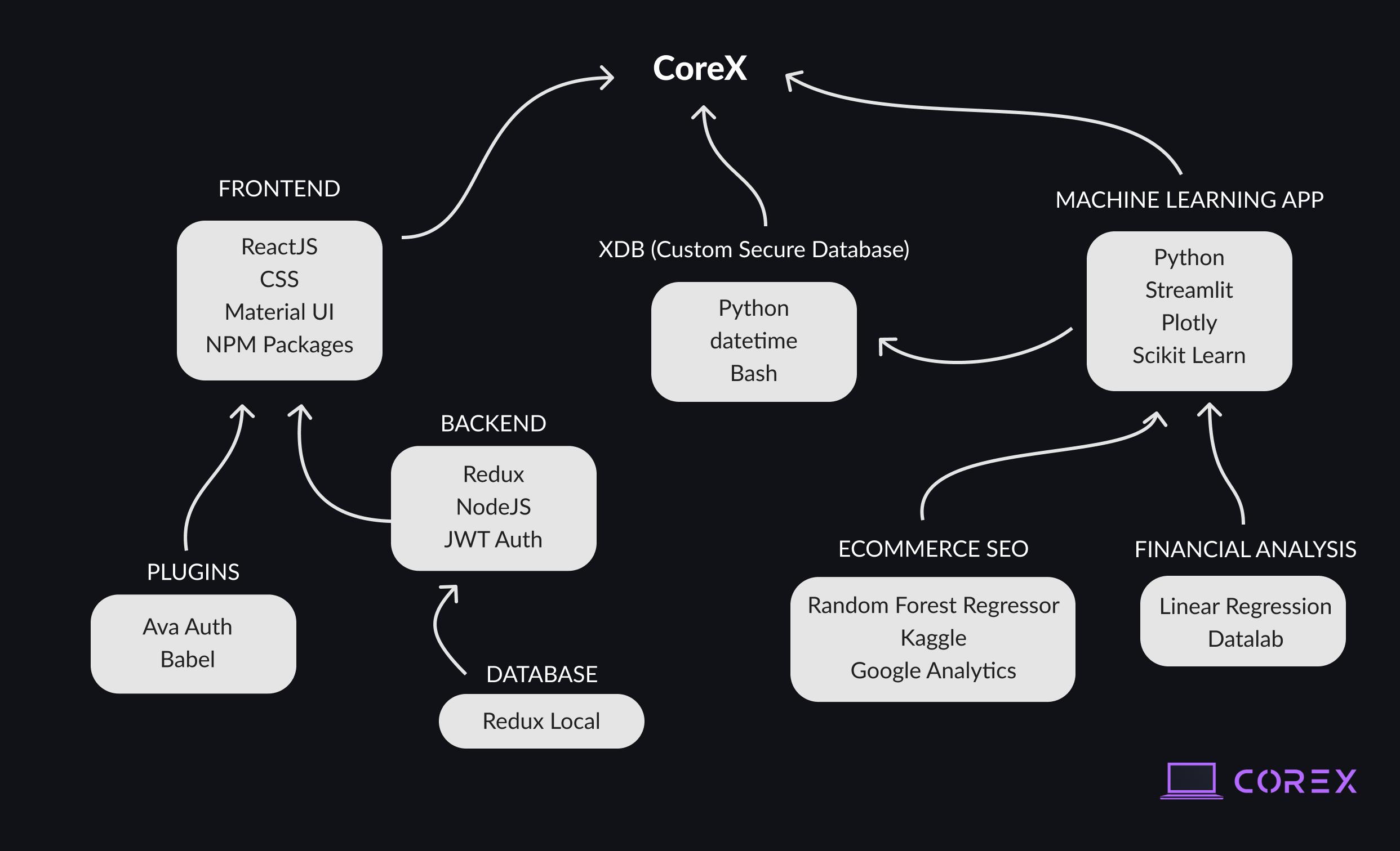 https://cloud-izmlo2nxa-hack-club-bot.vercel.app/0frame_1__3_.png